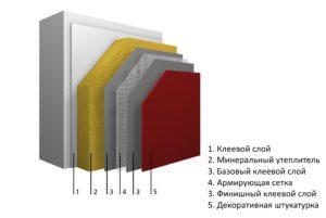 [12-44-Systemaufbau] [12-44-Gebäudebild]  [12-44-Autorenbild] Dipl.-Wirt. Ing. Dirk Herrmann Produktmanagement Deutschland, Sto AG, Stühlingen